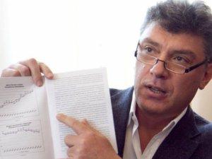 Доклад Немцова о войне Путина в Украине: опубликованы главные факты и доказательства
