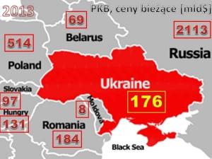 Украина-Польша. Проигранное состязание