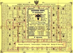 Когда Измаил был вторым городом в Бессарабии