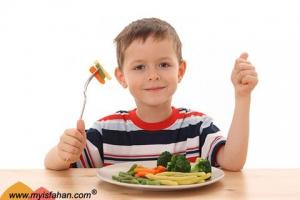 Здоровое питание школьника - залог успеха в учебном году