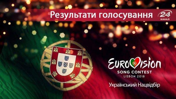 Нацотбор на Евровидение 2018 от Украины: результаты голосования первого полуфинала