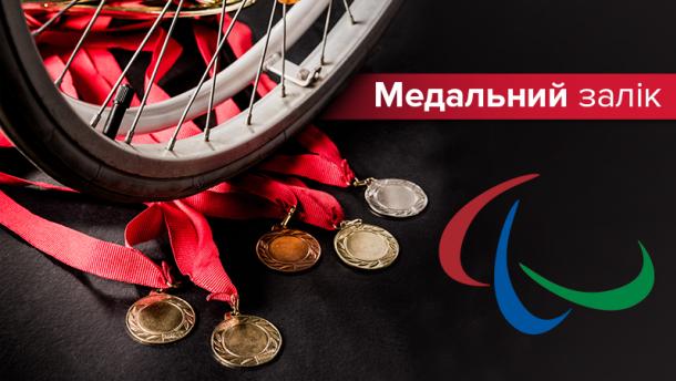 Паралимпиада-2018: медальный зачёт 12 марта. Украина пока на третьем месте