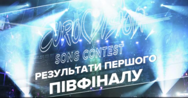 Евровидение-2019: результаты голосования первого полуфинала
