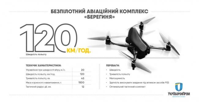 Лёгкость, скорость и современность. В Украине создали первый военный квадрокоптер