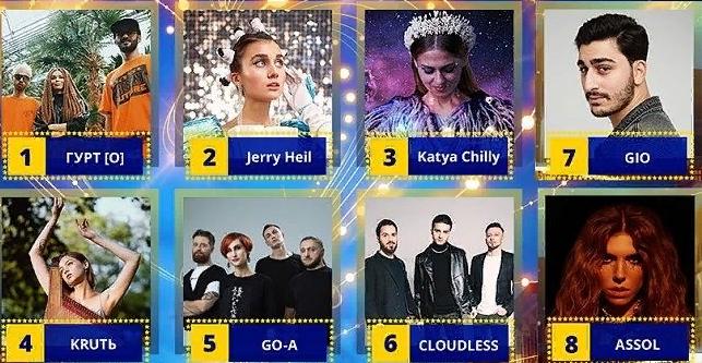 Нацотбор на Евровидение 2020: кто выиграл в первом полуфинале