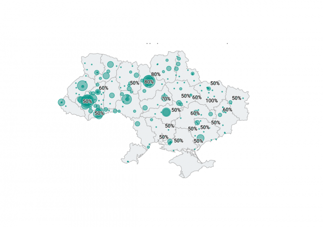 Готовность к эпидемии, или С чем больницы Украины встречают эпидемию коронавируса