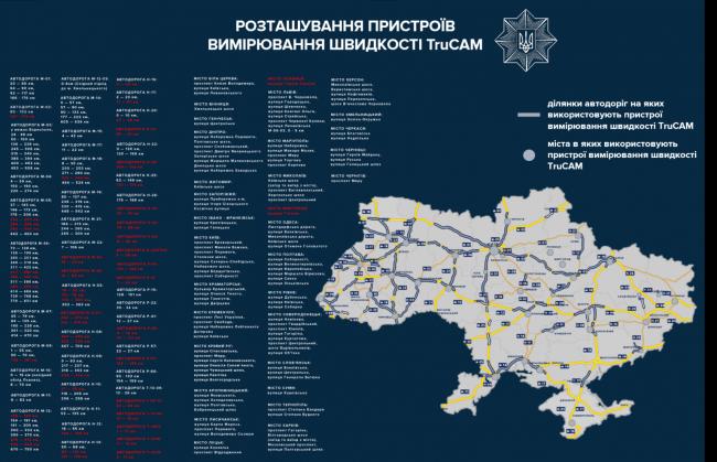 В Украине увеличится количество дорог с радарами TruCam