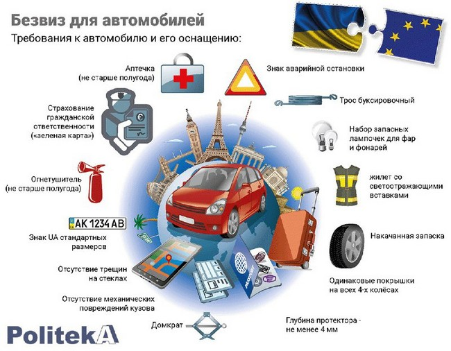 В Европу на автомобиле: советы для водителей (инфографика)